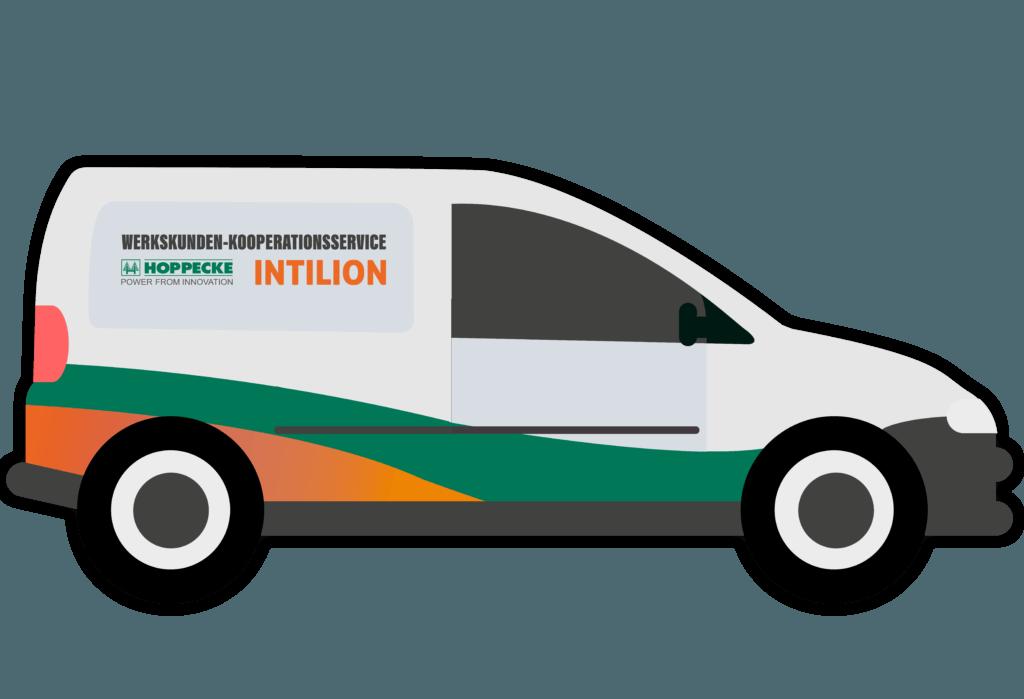 Kooperationsservice mit HOPPECKE